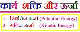 Work Power And Energy In Hindi