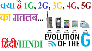 Difference Between 1G, 2G, 3G, 4G, 5G Technology in Hindi