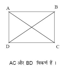 बहुभुज किसे कहते है ( Polygon ) - सूत्र तथा इसके प्रकार