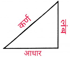 Trigonometry Formulas for Class 10, 11, 12th in Hindi PDF